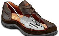 Сушилки для обуви