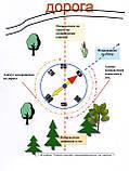 Інженерний компас, туристичний помічник , компактний і практичний, фото 3