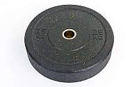 Бамперные диски для кроссфита Bumper Plates из структурной резины 25кг
