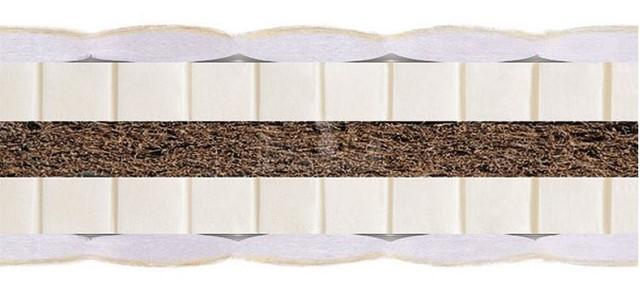 Матрас SIMBA Latex-kokos / СИМБА Латекс-кокос, наполнение