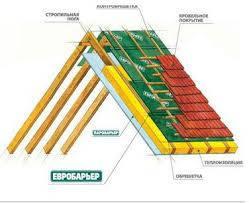 Евробарьер™ 115  – гидроизоляционная супердиффузионная подкровельная мембрана, фото 2