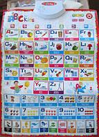 Плакат Говорящая азбука 7031 ENG (на 3-х языках)