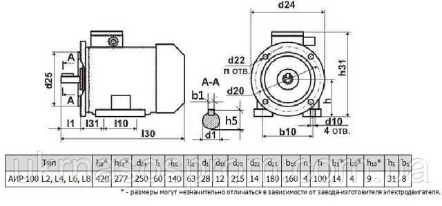 Электродвигатель АИР 100 L6 2,2 кВт 1000 об/мин