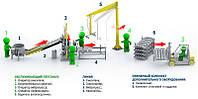 Автоматическая линия производства кирпича цены