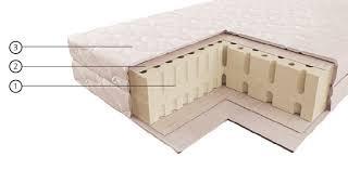 Латексный матрас со склада, латекс и съемный чехол.