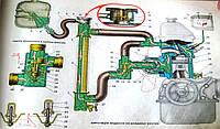 Газ грузовой система охлаждения