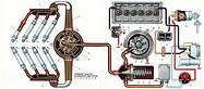 Система запалювання двигуна