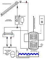Установка солнечного водонагрева на антифризе
