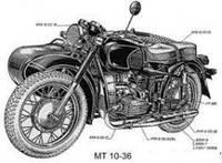 Запчасти для мотоцикла МТ