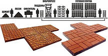 Линии производству плитки
