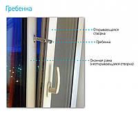 Гребенка-ограничитель с металлическим и пластиковым фиксатором на окно.