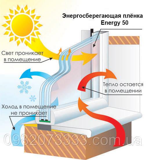 Тонування вікон енергозберігаючої плівкою Armolan Energy 50
