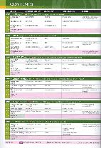 Speakout 2nd Pre-Intermediate SB+DVD, фото 2