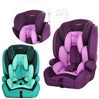 Детское автомобильное кресло группа 1-2-3 (9-36кг)