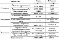 Термоусадочная трубка RSFR-135G(2X), 25/12,5мм,, чёрн, фото 1