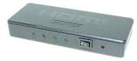 Smartex Сплиттер HDMI 1*4 GC-SP104 (пластиковый корпус)