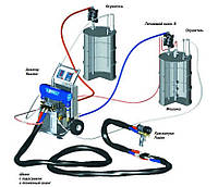 Установка для напыления ППУ и полимочевины, полимочевины высокого давления