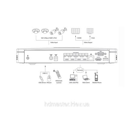 IP-видеорегистратор 4-х канальный Dahua DH-NVR3104P, фото 2