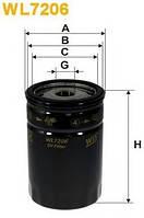 Фильтр масляный dodge caravan 2.5 tdi