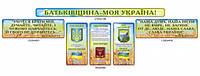 Державна символіка України - 2472