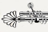 Труба /штанга гладкая для карниза кованного 19 мм 1,8 м