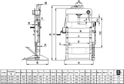 Пресс гидравлический 20т, BAHCO, BH720, фото 2