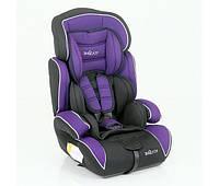 Детское кресло для авто группа 1-2-3 (9-36кг)
