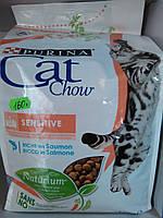 CatChow(sensitive)корм для кошек с чувствительной кожей и пищеварением .1.5кг
