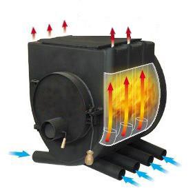 Печь булерьян с плитой