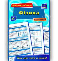 Фізика Довідник у таблицях 7-11 класи Авт: Столяревська Н. Вид-во: УЛА