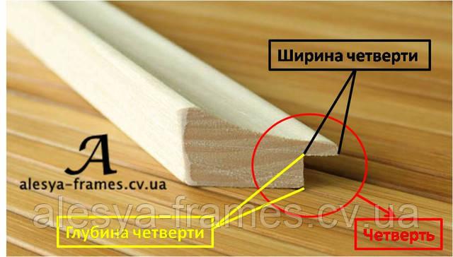 деревянные рамки