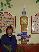Светлана Козырь, г Новомиргород