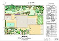 Ландшафтный дизайн, благоустройство территории, озеленение, посадка растений