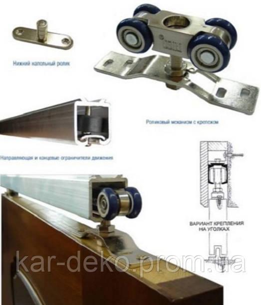 фото раздвижные системы 1 kar-deko.com