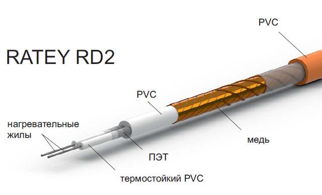 Двухжильный нагревательный кабель теплого пола Ratey RD2 0,125 кВт на 0,6 — 0,8 м²