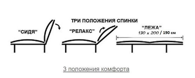 Диван Ньюс с подлокотниками мех., Клик-кляк (Положение комфорта)