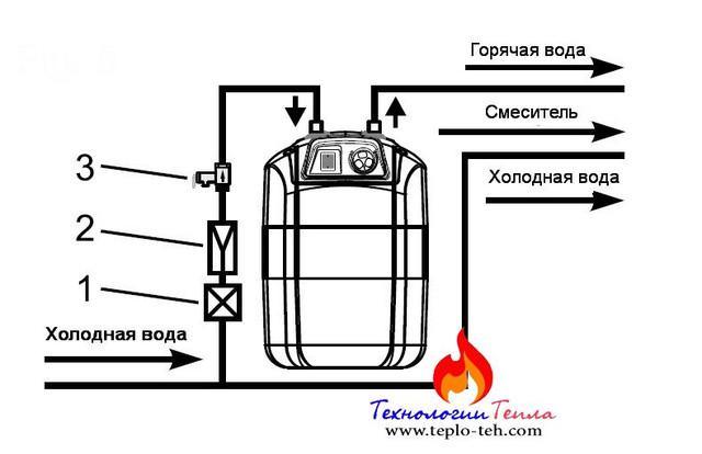 Схема подключения бойлера Элдом Экстра Лайф