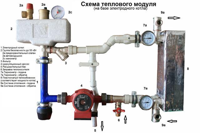 Электродный котел теплообменники Кожухотрубный конденсатор ONDA C 14.301.1000 Иваново