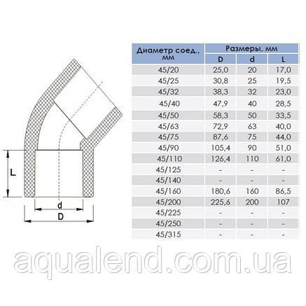 Коліно ПВХ 50мм/45° ERA під клей, фото 2