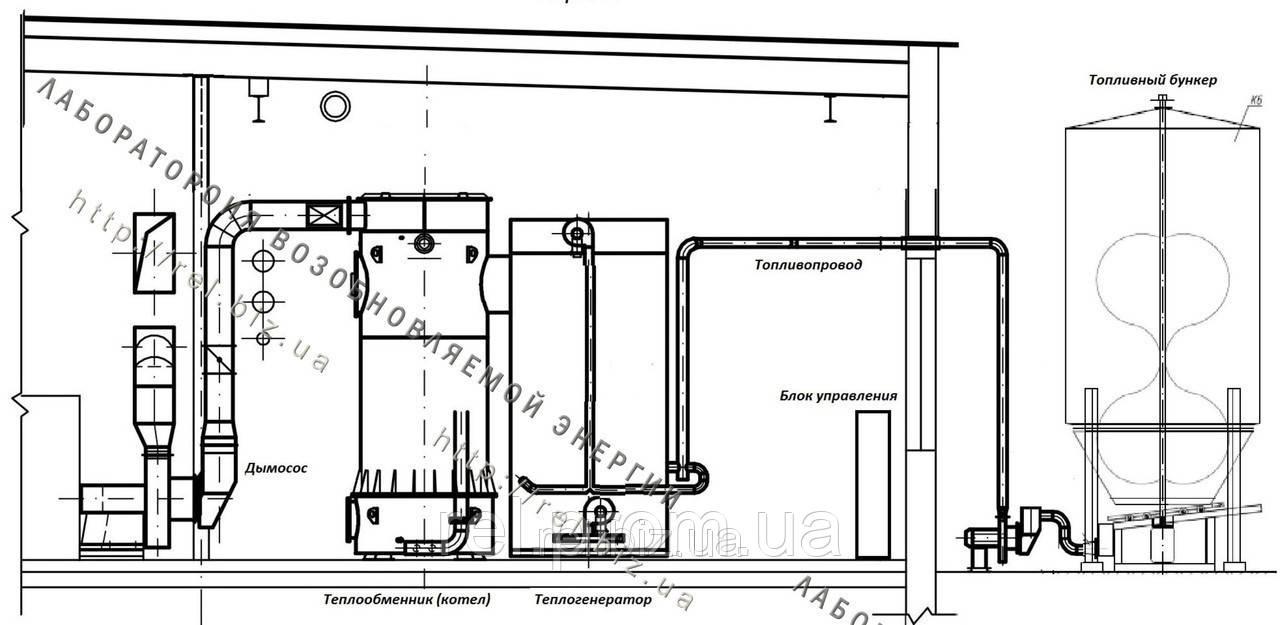Проект котельной сжигания биомассы