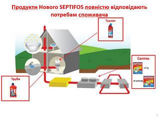 """Продукция """"septifos vigor"""" (септифос вигор)"""