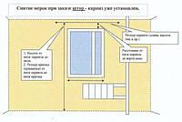 Как правильно сделать замер при заказе штор, тюли и ламбрекенов