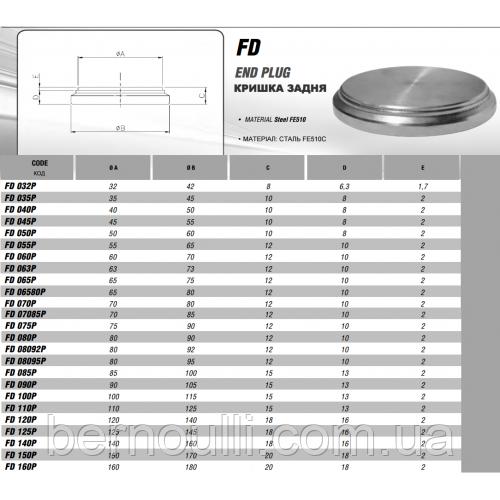 FD 075P (кришка задня під приварку)