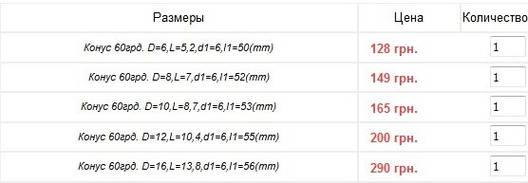 Шарошка карбид вольфрам тип «J», фото 2
