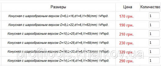 Шарошка карбид вольфрам тип «L», фото 2