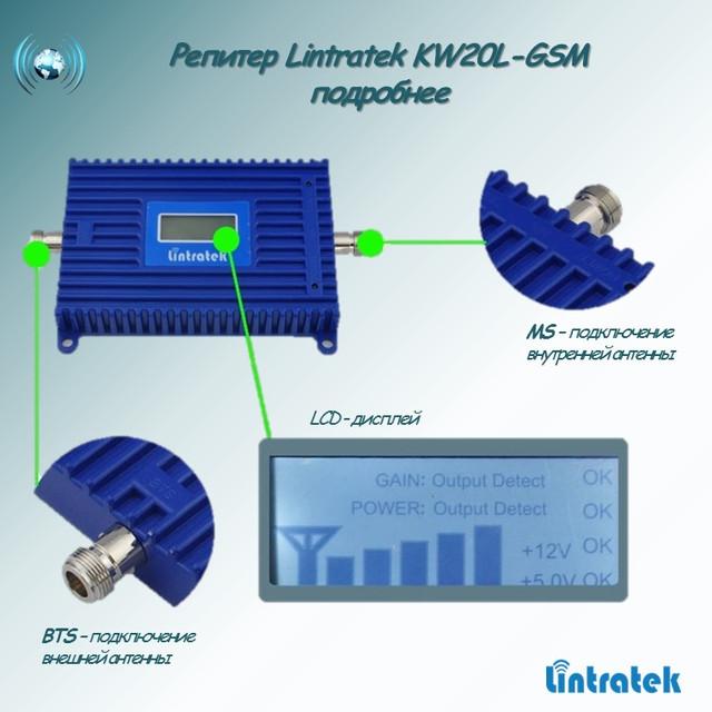 Основные элементы Репитера Lintratek KW20L-GSM
