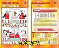 Уголок по пожарной безопасности Огнетушители