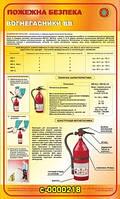 Уголок по пожарной безопасности Огнетушители устройство