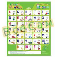 Говорящая азбука – ЗНАТОК – Весела абетка (украинский язык)