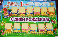 """Плакат """"1 Годик"""" для фото 70*50см"""